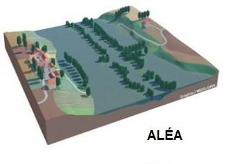 """Illustration d'un """"Aléa"""""""